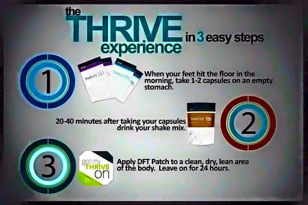 The Thrive Experience