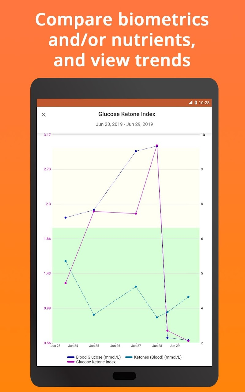 Cronometer – Nutrition Tracker (ad free) Screenshot 18