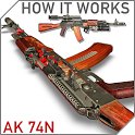 How it works: AK-74N icon