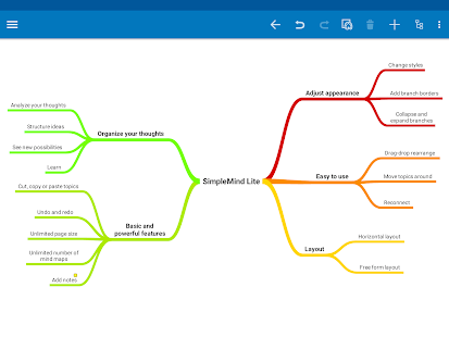 SimpleMind Lite - Intuitive Mind Mapping Screenshot