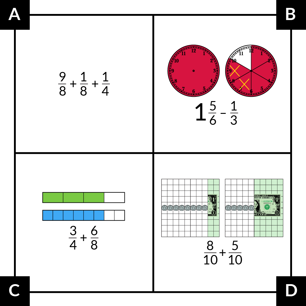 A. shows 9-eighths + 1-eighth + 1-fourth. B. shows 2 analog clocks. One clock is shaded red and 5 of 6 parts on the other are red. 2 of the shaded parts are crossed out. 1 and 5-sixths minus 1-third. C. shows a model with 3 of 4 parts shaded green. Another model shows 6 of 8 parts shaded blue. 3-fourths + 6-eighths. D. shows a money model with 8 dimes plus 5 dimes. 8-tenths + 5-tenths.