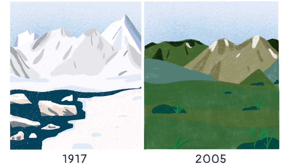 A side-by-side comparison shows an ice-capped mountain in 1917 and the same mountain in 2005 with its icy summit melted away.