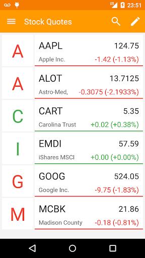 Tiny Stock Quotes