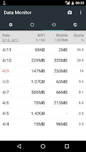 Data Monitor: Simple Net-Meter apk download 4