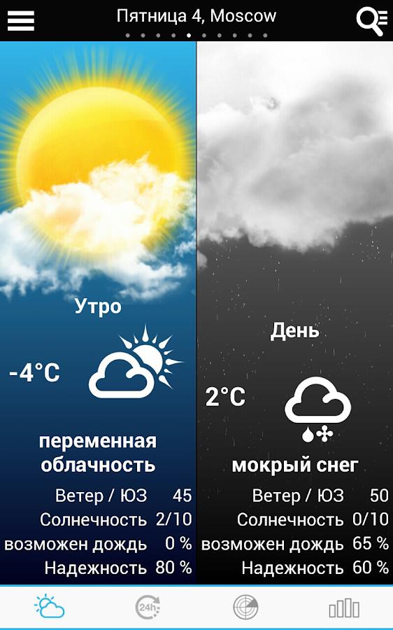 Погода в анталье в сентябре и температура воды