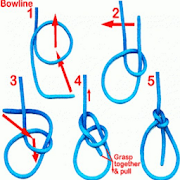 useful knots rope ideas by cidut icon