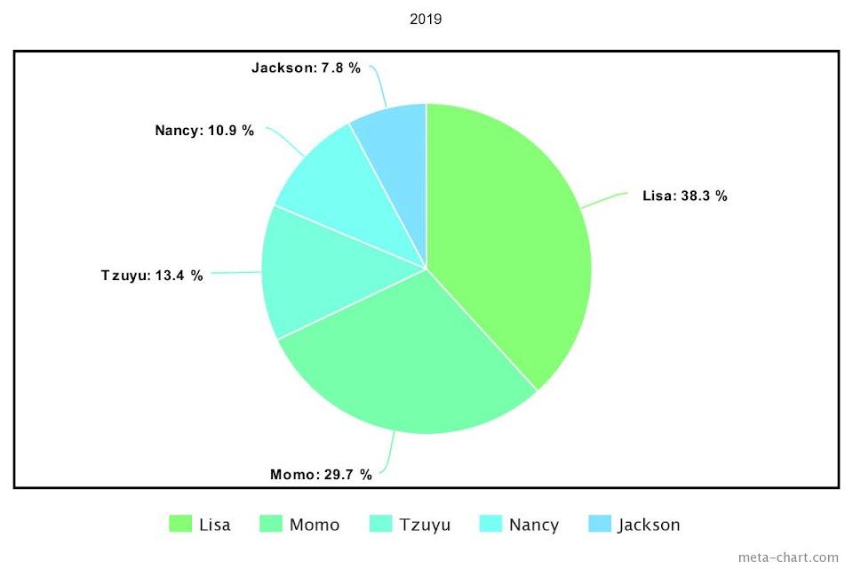 meta-chart - 2021-02-27T133415.167