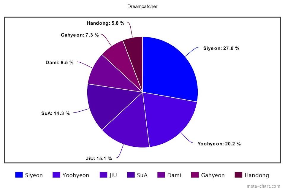 meta-chart - 2021-06-21T174516.472