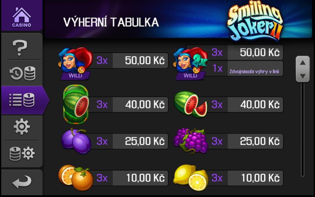 Smiling Joker II výhry