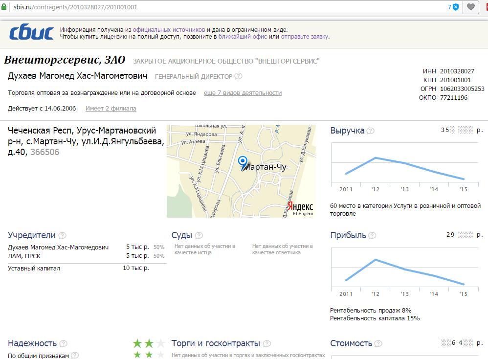 ЗАО «Внешторгсервис» нашлось, например, в Чеченской республике