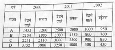 rajasthan police constable 2018 exam paper