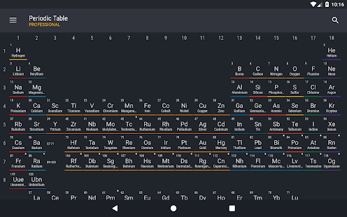 Periodic table 2018 pro v0139 apk apkify periodic table 2018 pro screenshot urtaz