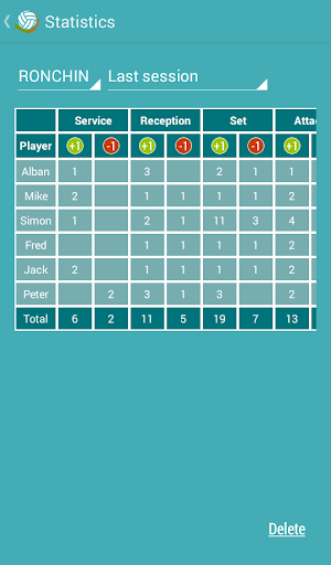 Volleyball stats for coach 1.0 screenshots 5