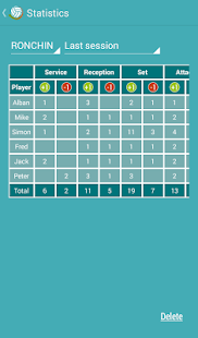 Volleyball stats for coach screenshot