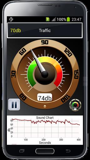 Sound Intensity Meter