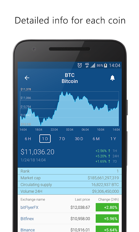 Top 5 bitcoin mining cryptocurrencies android apps