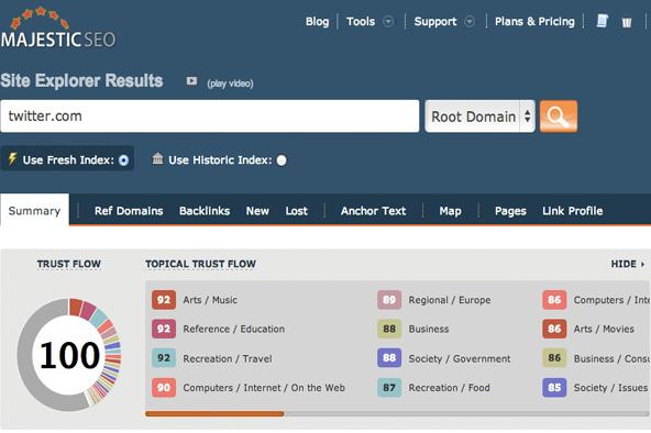 Majestic SEO là một công cụ phổ biến giúp kiểm tra backlink nhanh chóng