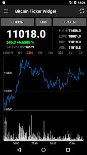 Bitcoin Ticker Widget – Latest MOD Updated 2