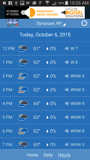 玩免費天氣APP|下載CNY Central Weather app不用錢|硬是要APP