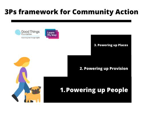 3psforpoweringcommunityaction