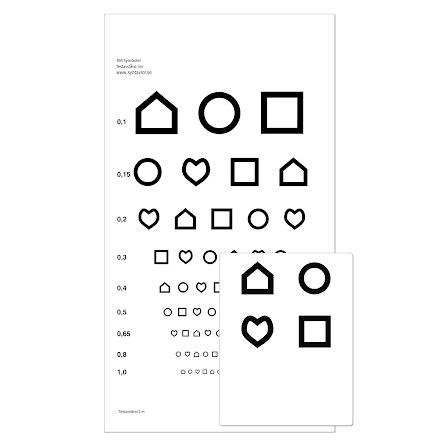 Syntavla Symboler 3m