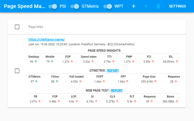 Page Speed Manager