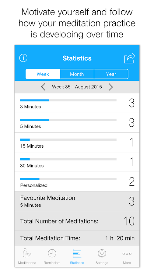 The Mindfulness App- screenshot