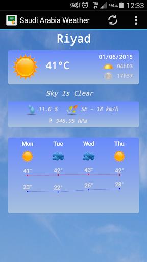 Saudi Arabia Weather Plus