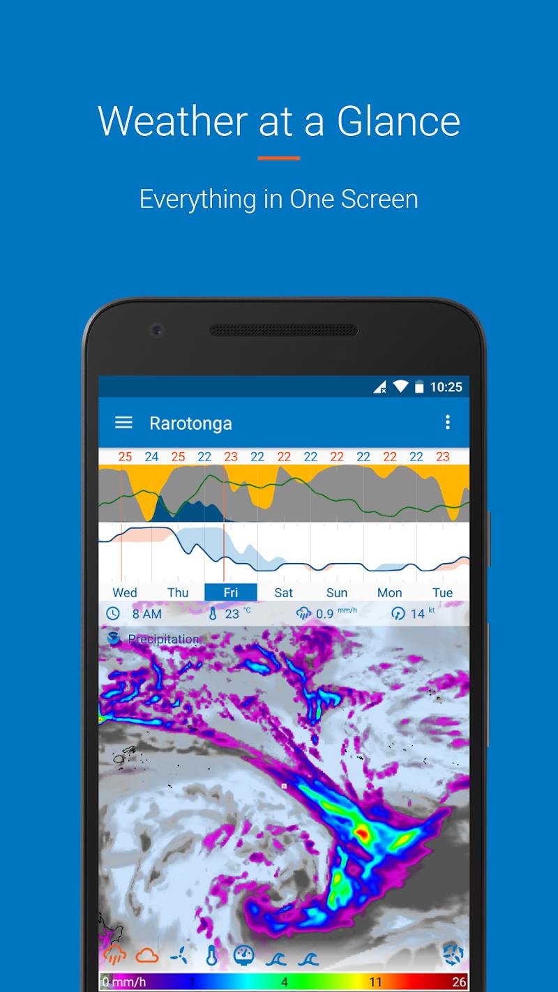 Flowx: visual long range weather forecast Screenshot 1
