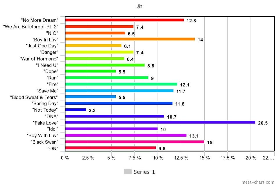 meta-chart (98)