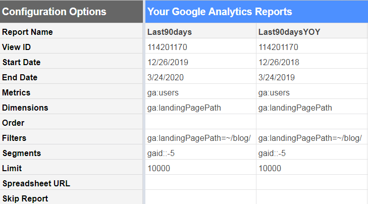google analytics add-on report configuration.