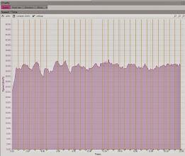 Photo: Le relevé de la course de Charles, vitesse max 34,5 km/h, vitesse moyenne 31,7 km/h pour une distance de 11,5 kms. Charles finira 2ème derrière Christophe de Rolling to Gap.