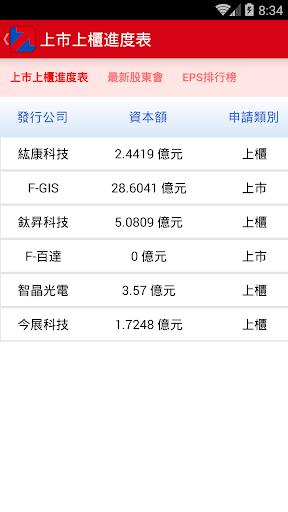 長紅未上市股票資訊網 app (apk) free download for Android/PC/Windows screenshot