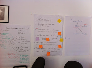 Photo: Team Delta's brainstorming