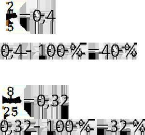 перевод обыкновенной дроби в проценты