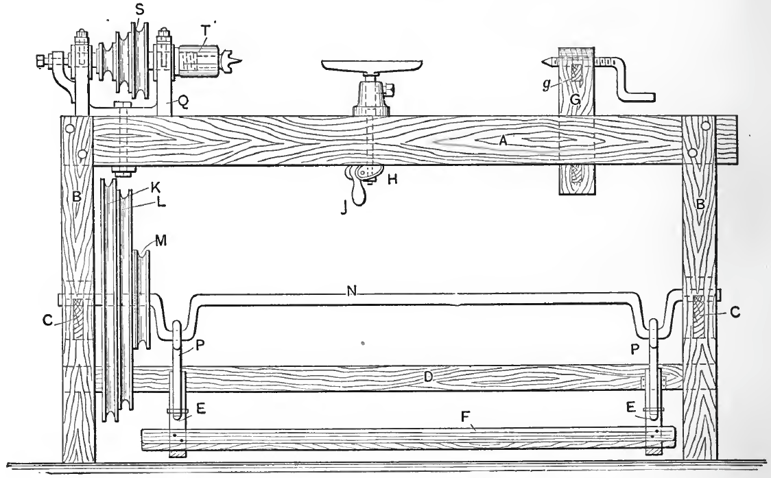 Foot Lathe for Turning Wood or Metals