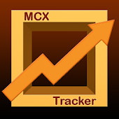 Commodity Market Tracker
