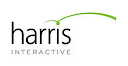 Harris Interactive Inc.