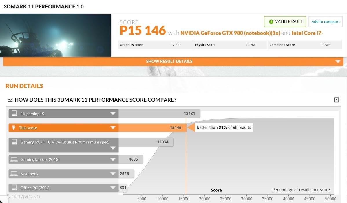 Đánh giá Asus ROG GX700: Hiệu năng tuyệt vời