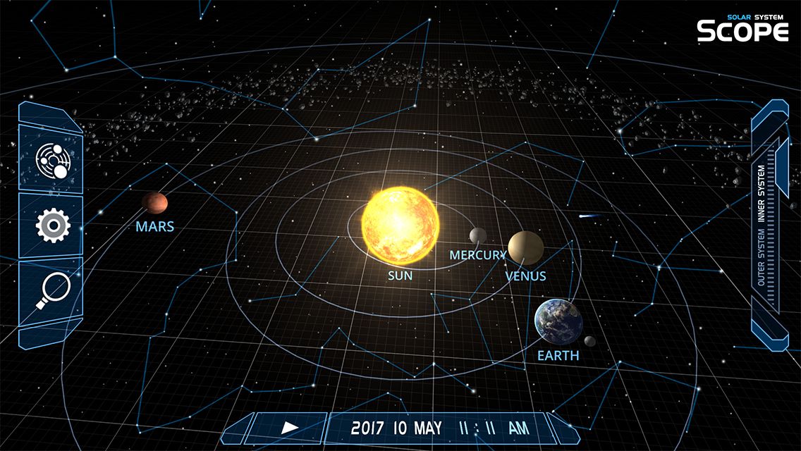 how does solar system the go - photo #42