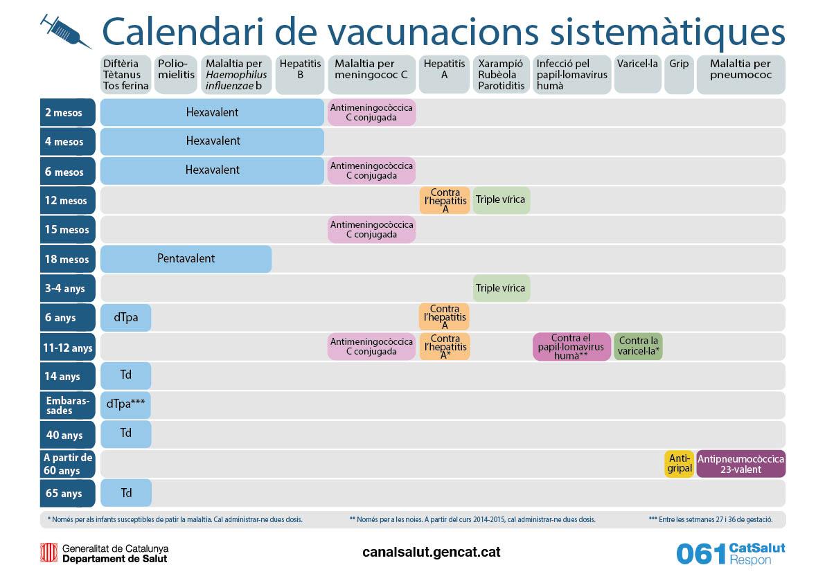taula_vacunacions_131011_horitzontal.jpg