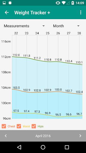 Weight Loss Tracker + screenshot 6