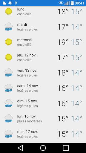 Bordeaux - météo