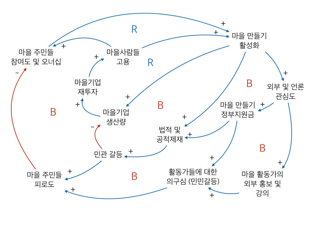 150403_SCL_마을만들기_강정욱.009.jpg