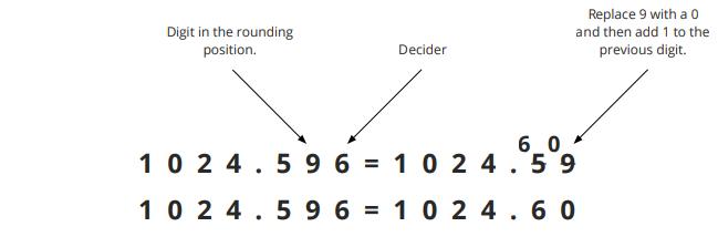 Rounding to 2 decimals places example