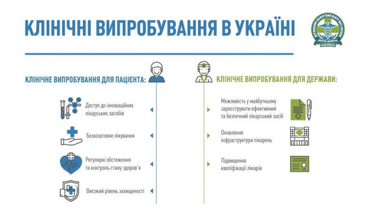 https://life.pravda.com.ua/images/doc/a/b/aba0dec-klinichni-viprobuvannya--4-.jpg