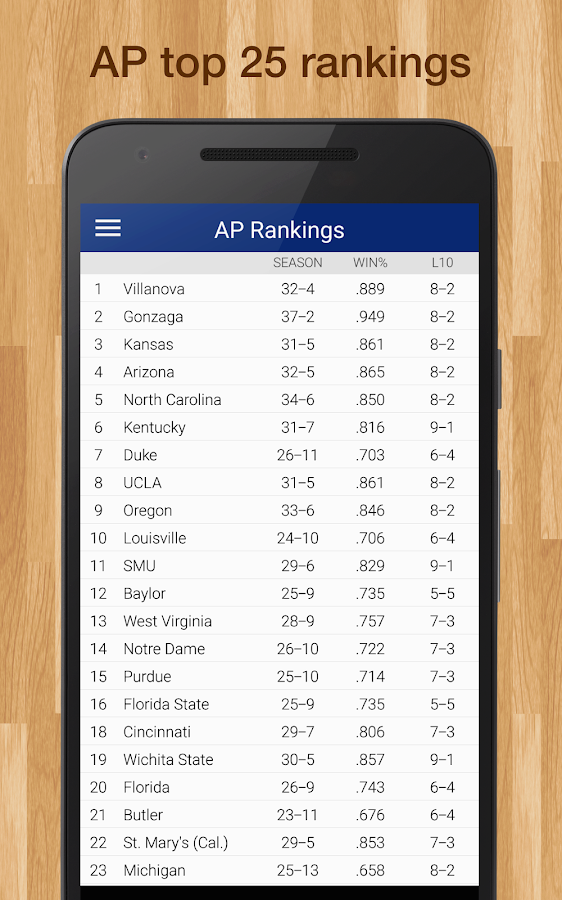 College Basketball Live Scores, Plays, & Schedules- screenshot