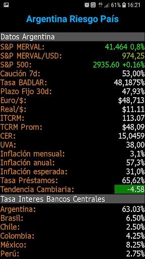Argentina Riesgo Pau00eds  screenshots 2