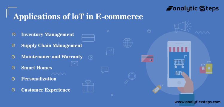 The image shows the applications of IoT in Ecommerce