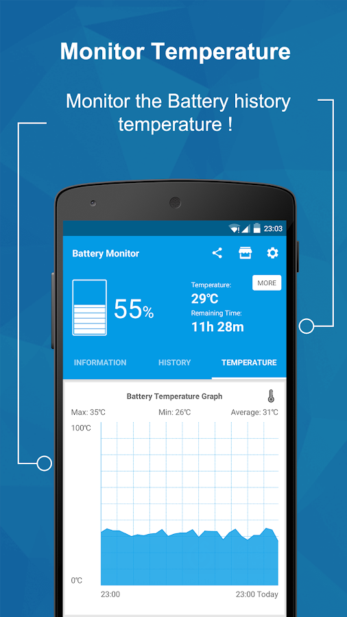 Battery Monitoring App User Interface : App free battery monitor v android forums at